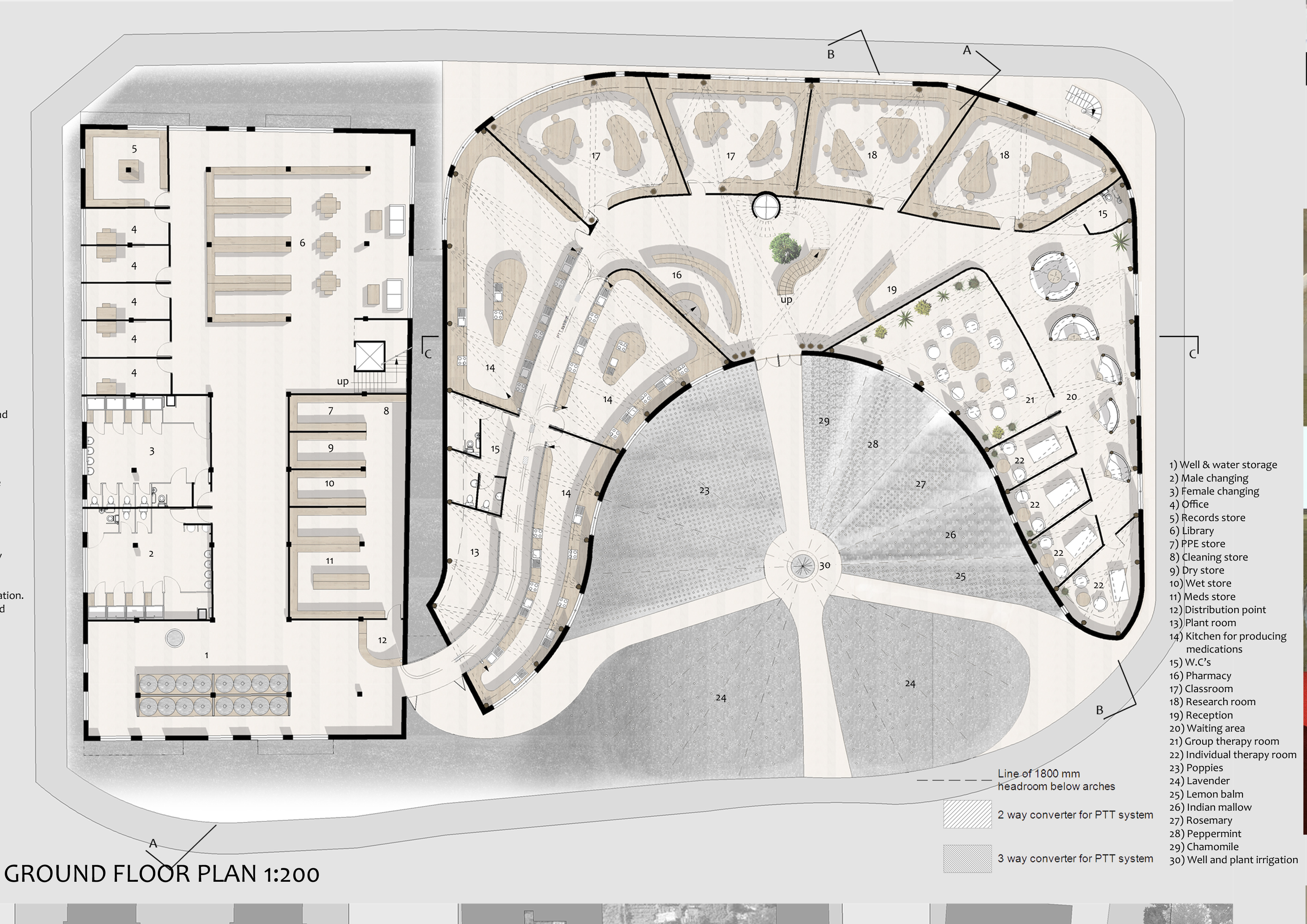 Barcelona Horticultural Therapy Centre Site Plan