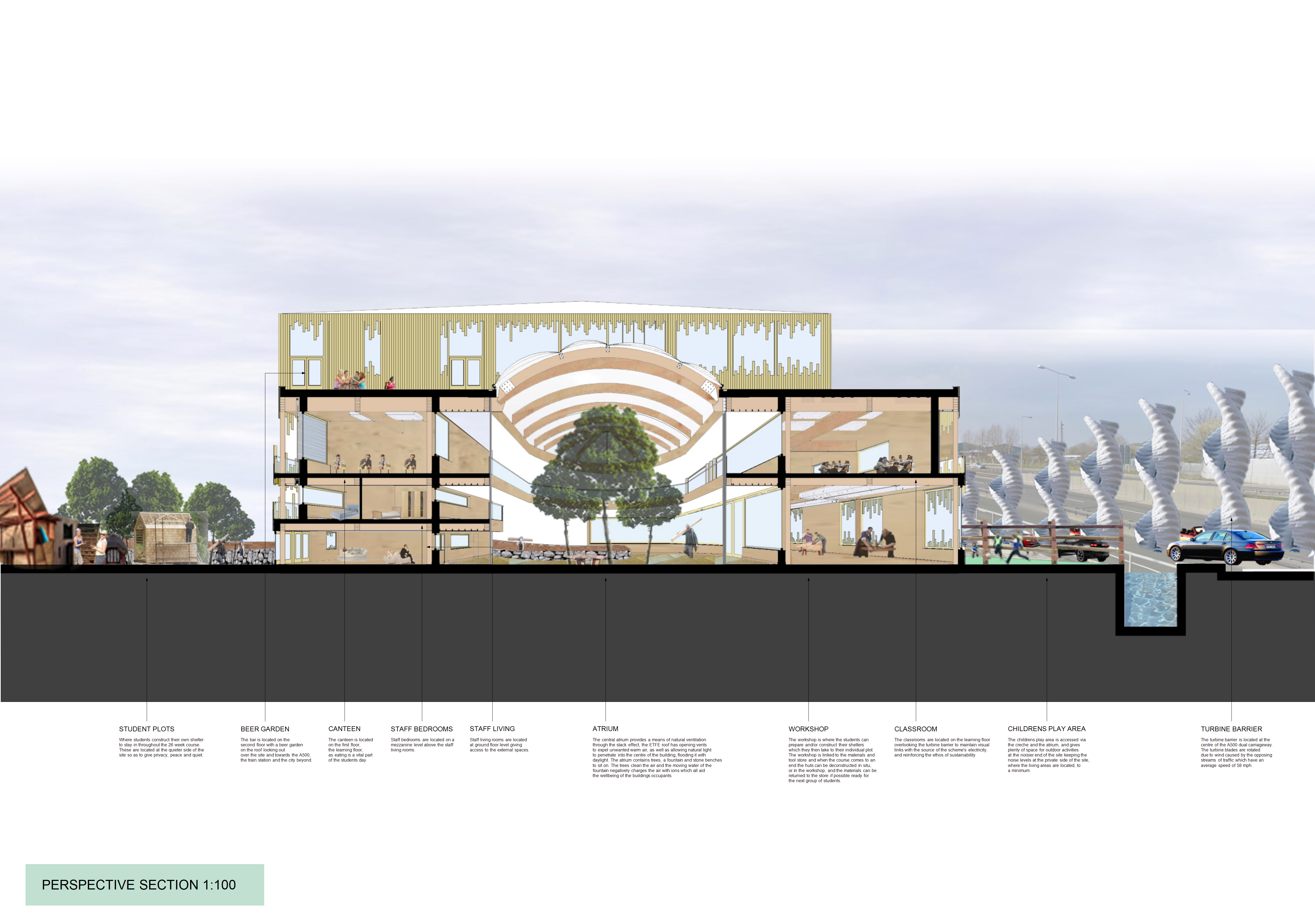 Stoke Sustainability College Perspective Section